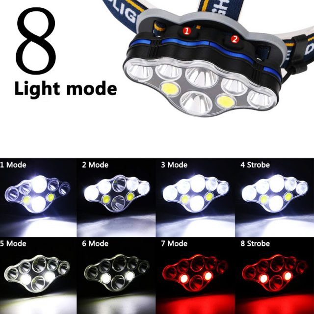 Rechargeable Night Fishing LED Headlamp
